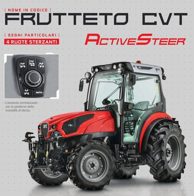 ADV SAME Futteto CVT Active Steer_550